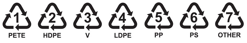 meaning of plastic recycling symbols